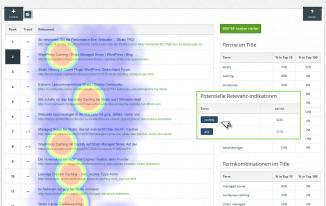 Onpage.org | Potentielle Relevanz – Indikatoren